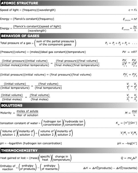 Chemistry staar chart ibov jonathandedecker com