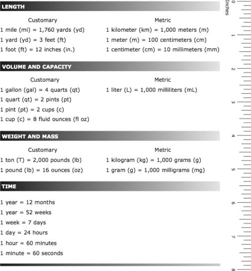 Staar Formula Chart 7th Grade Math Best Photos About
